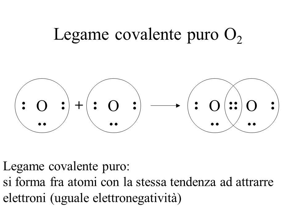 Legame covalente puro O2