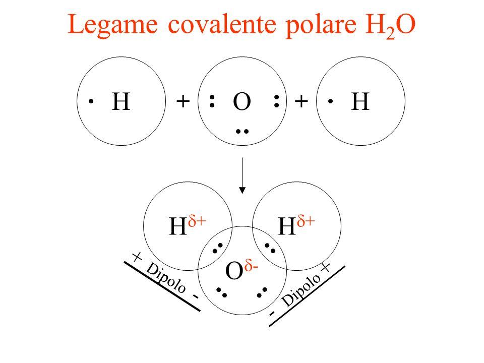 Legame covalente polare H2O