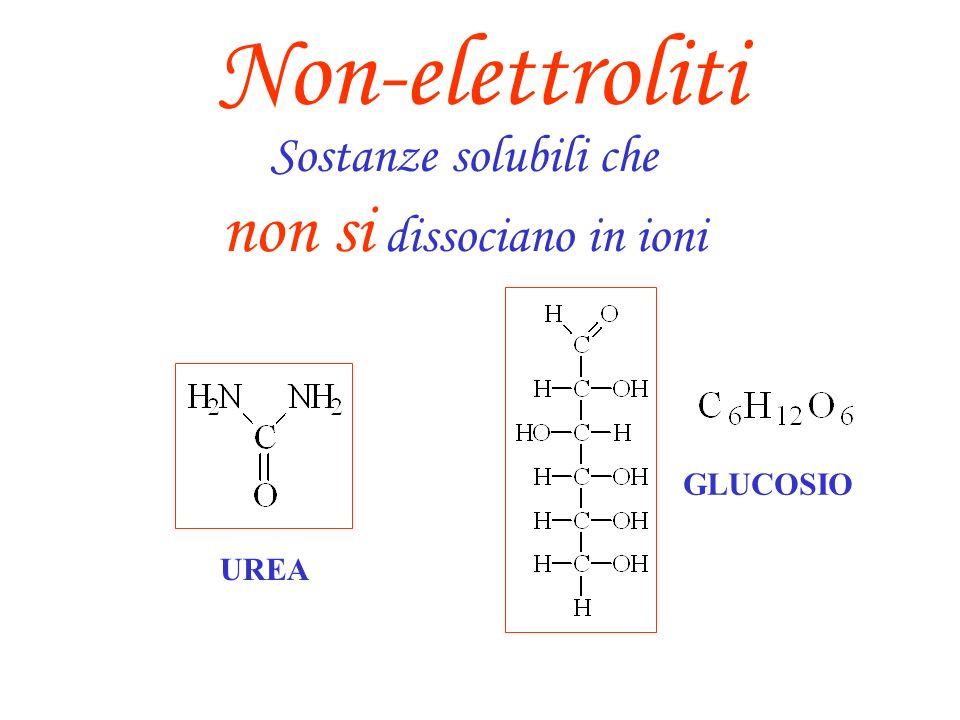 non si dissociano in ioni