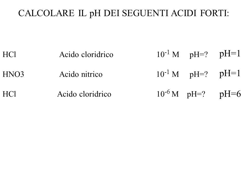 CALCOLARE IL pH DEI SEGUENTI ACIDI FORTI: