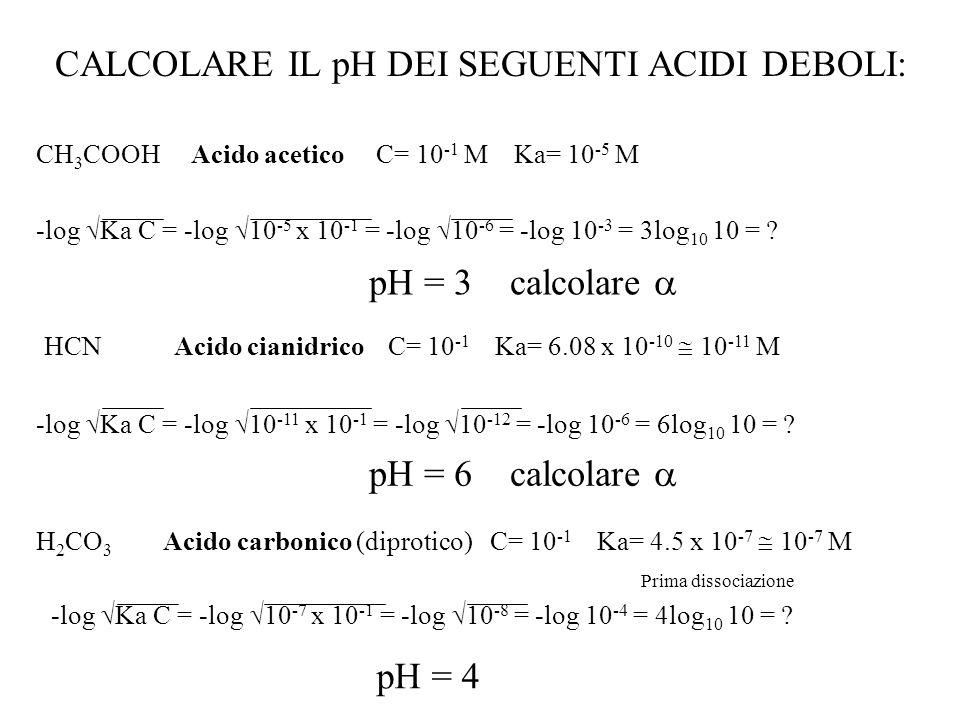 CALCOLARE IL pH DEI SEGUENTI ACIDI DEBOLI: