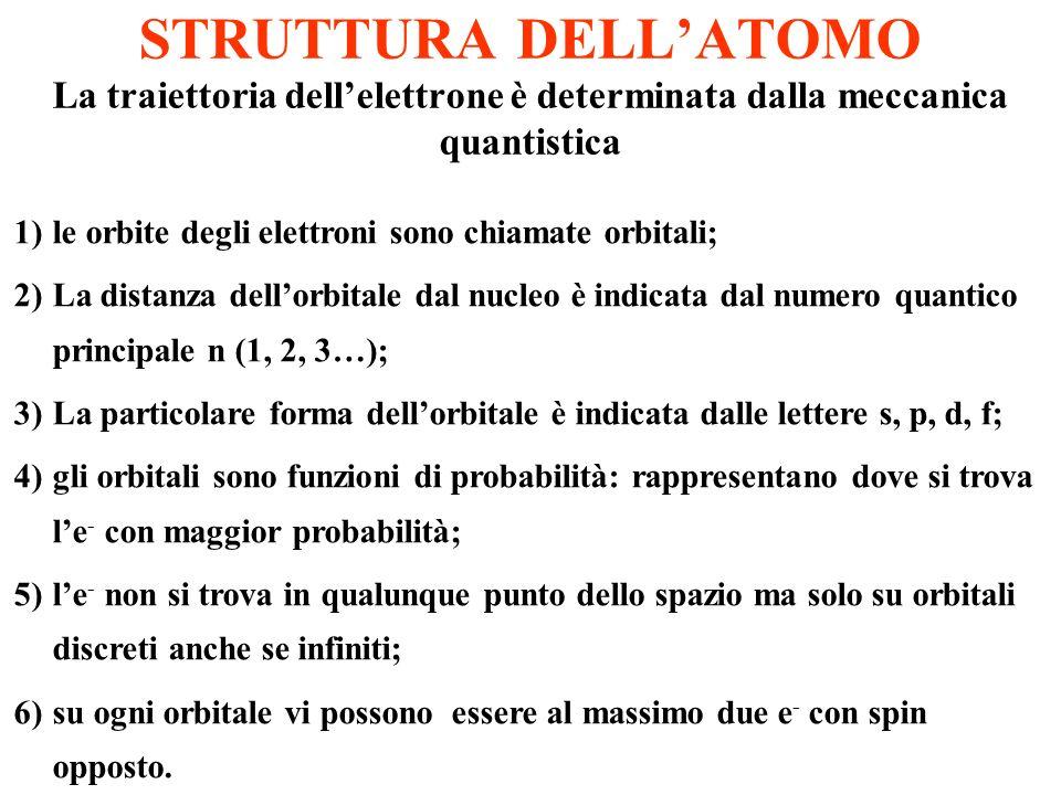 STRUTTURA DELL'ATOMO La traiettoria dell'elettrone è determinata dalla meccanica quantistica