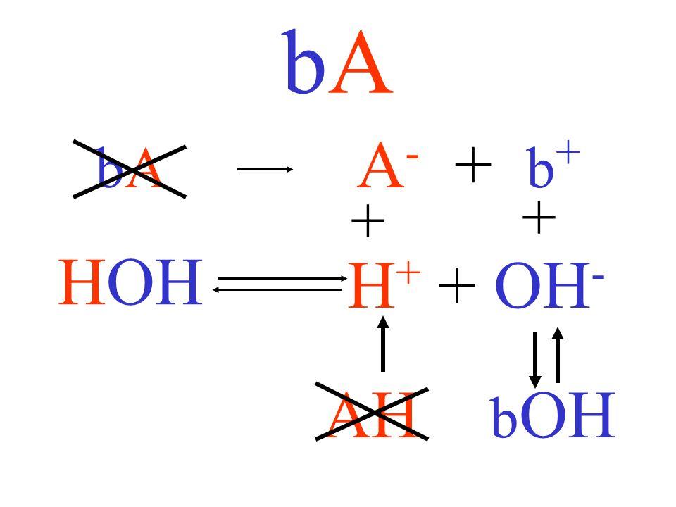 bA A- + b+ bA + + HOH H+ + OH- AH bOH