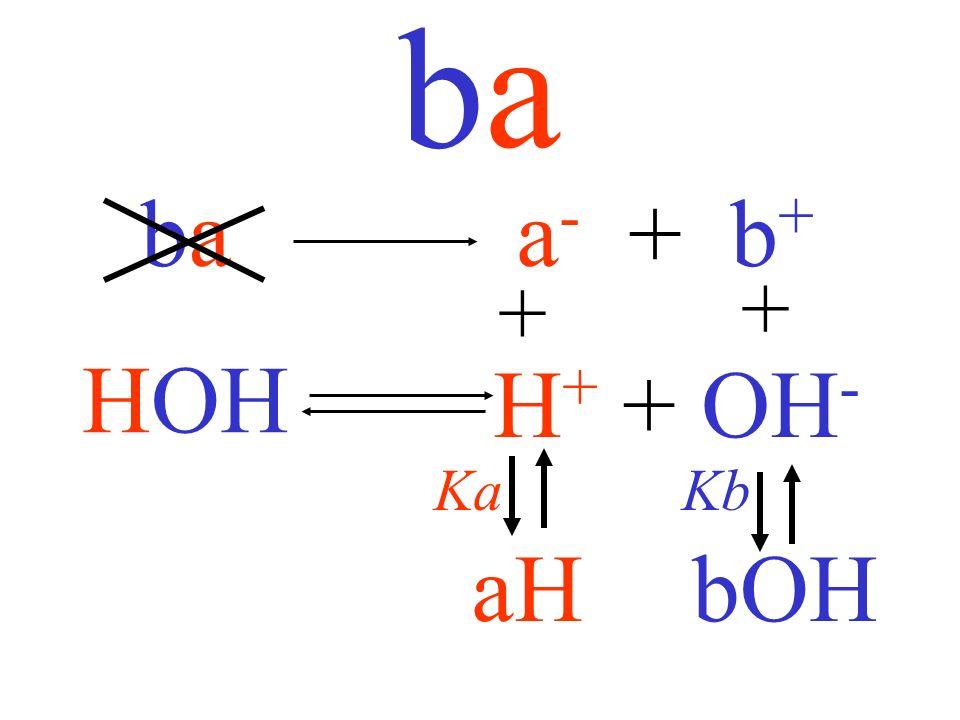 ba ba a- + b+ + + HOH H+ + OH- Ka Kb aH bOH