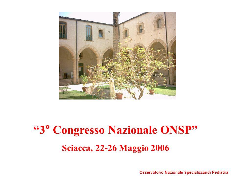 3° Congresso Nazionale ONSP