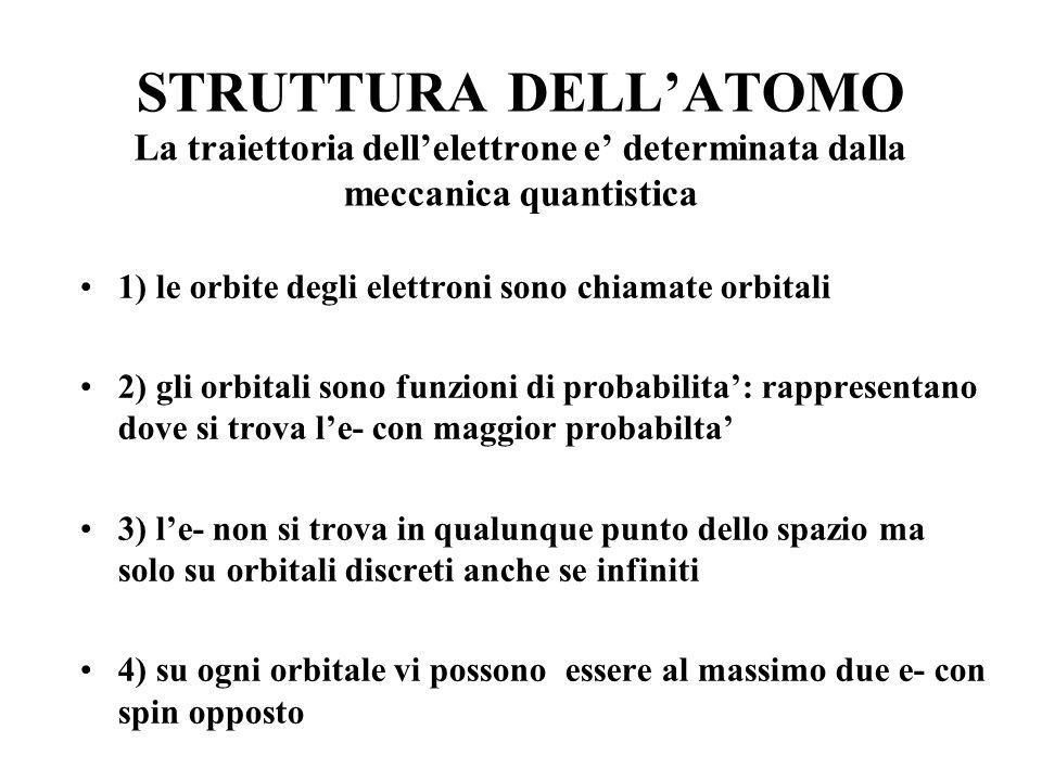 STRUTTURA DELL'ATOMO La traiettoria dell'elettrone e' determinata dalla meccanica quantistica