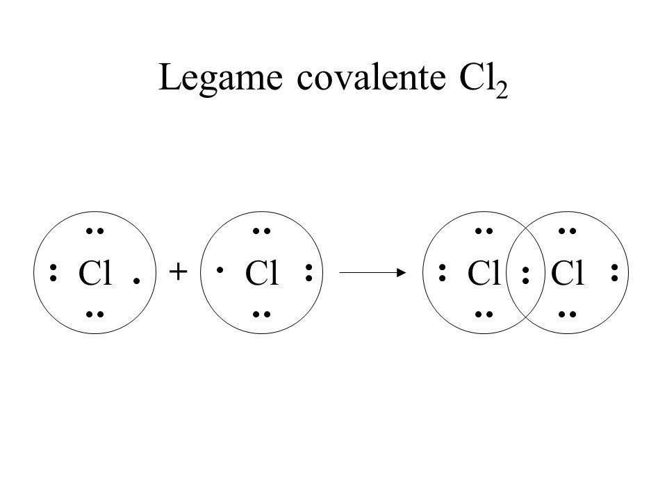 Legame covalente Cl2 Cl Cl Cl Cl +