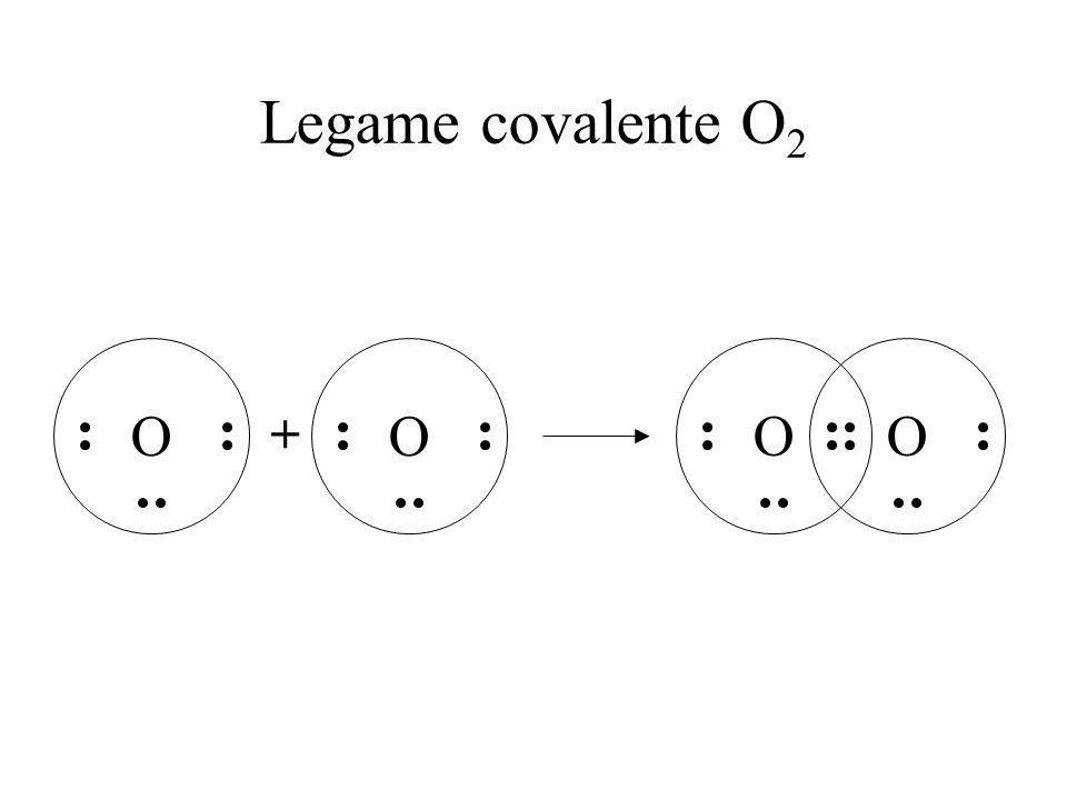Legame covalente O2 O O O +