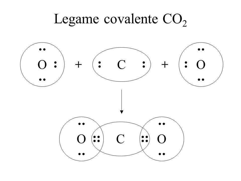 Legame covalente CO2 O O C + + O C