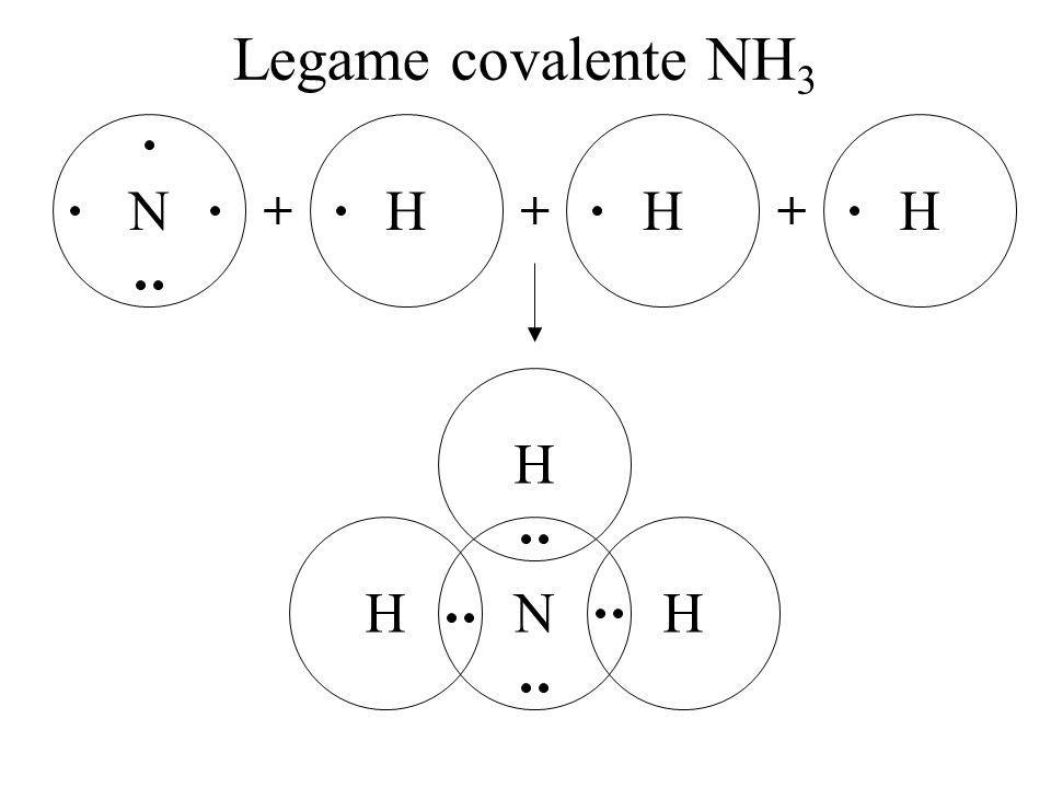 Legame covalente NH3 N H H H + + + N H