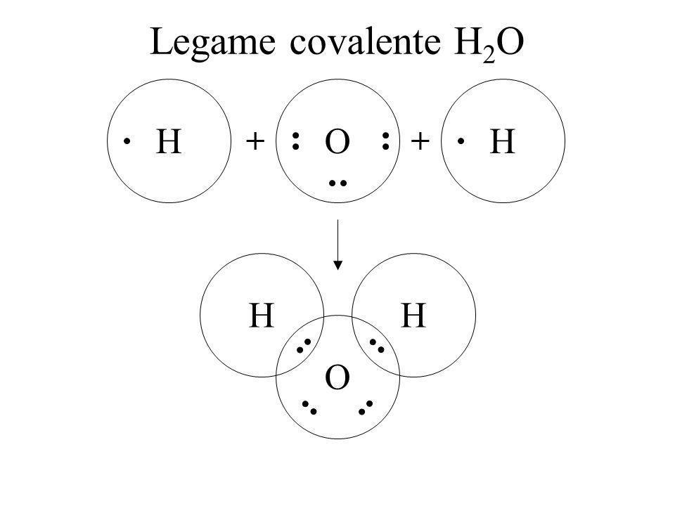 Legame covalente H2O H O H + + H O