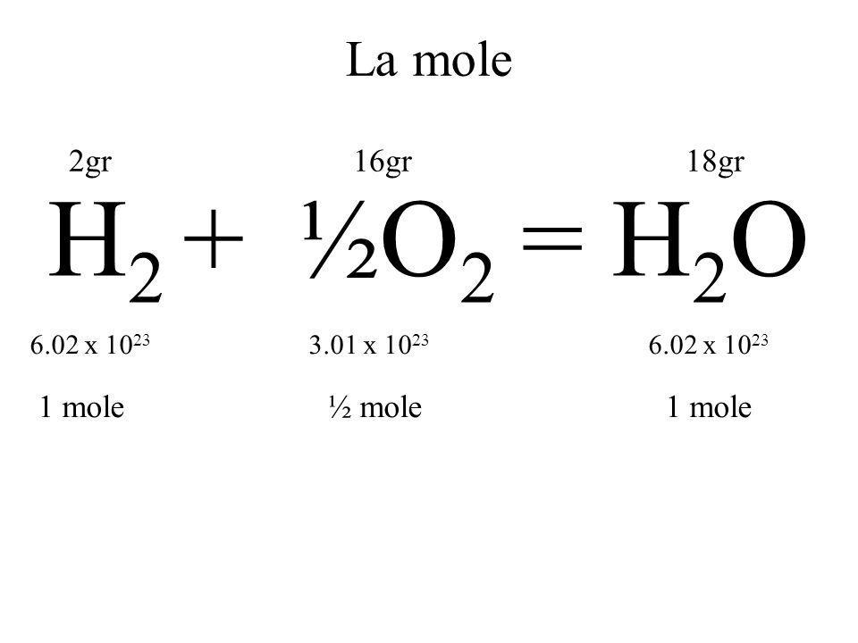 H2 + = H2O ½O2 La mole 2gr 16gr 18gr 1 mole ½ mole 1 mole