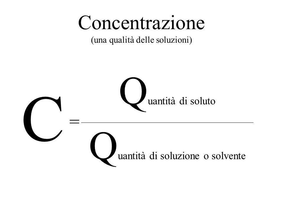 Concentrazione (una qualità delle soluzioni)