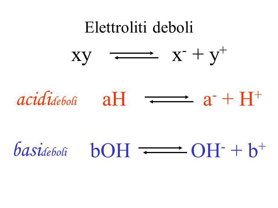 xy x- + y+ aH a- + H+ acidideboli bOH OH- + b+ basideboli