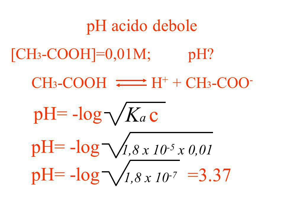 Ka c pH= -log pH= -log pH= -log =3.37 pH acido debole