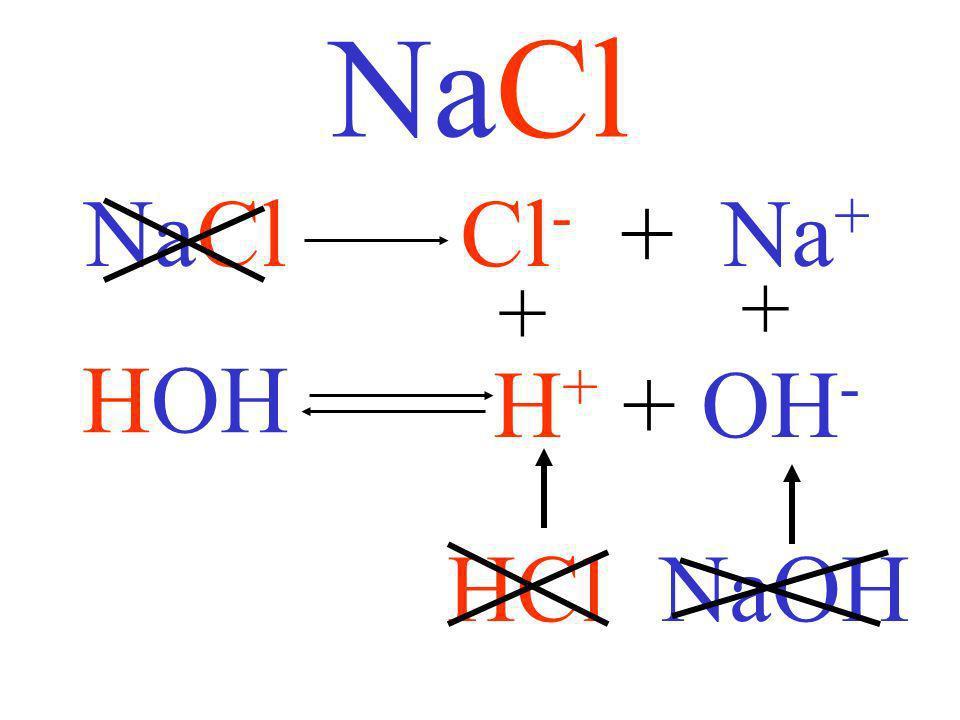 NaCl NaCl Cl- + Na+ + + HOH H+ + OH- HCl NaOH