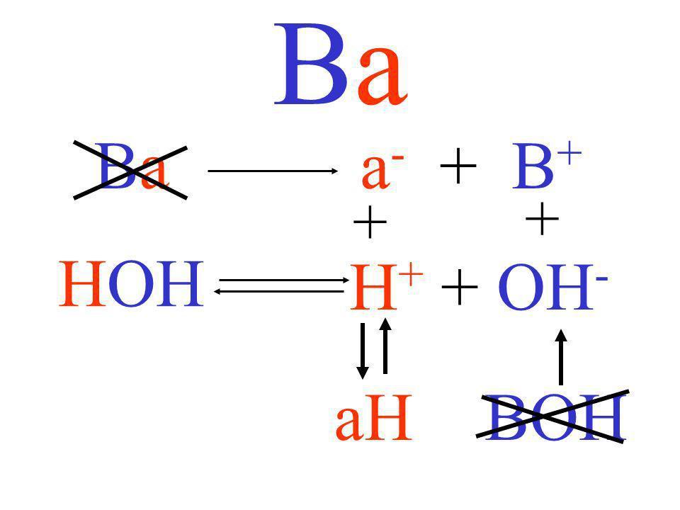Ba Ba a- + B+ + + HOH H+ + OH- aH BOH