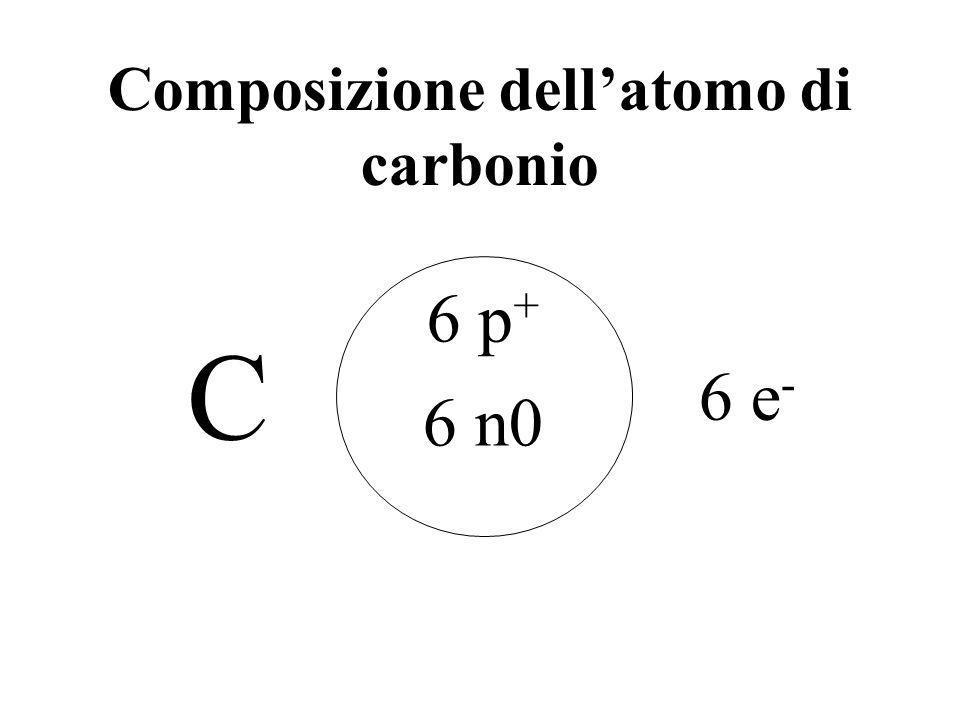 Composizione dell'atomo di carbonio