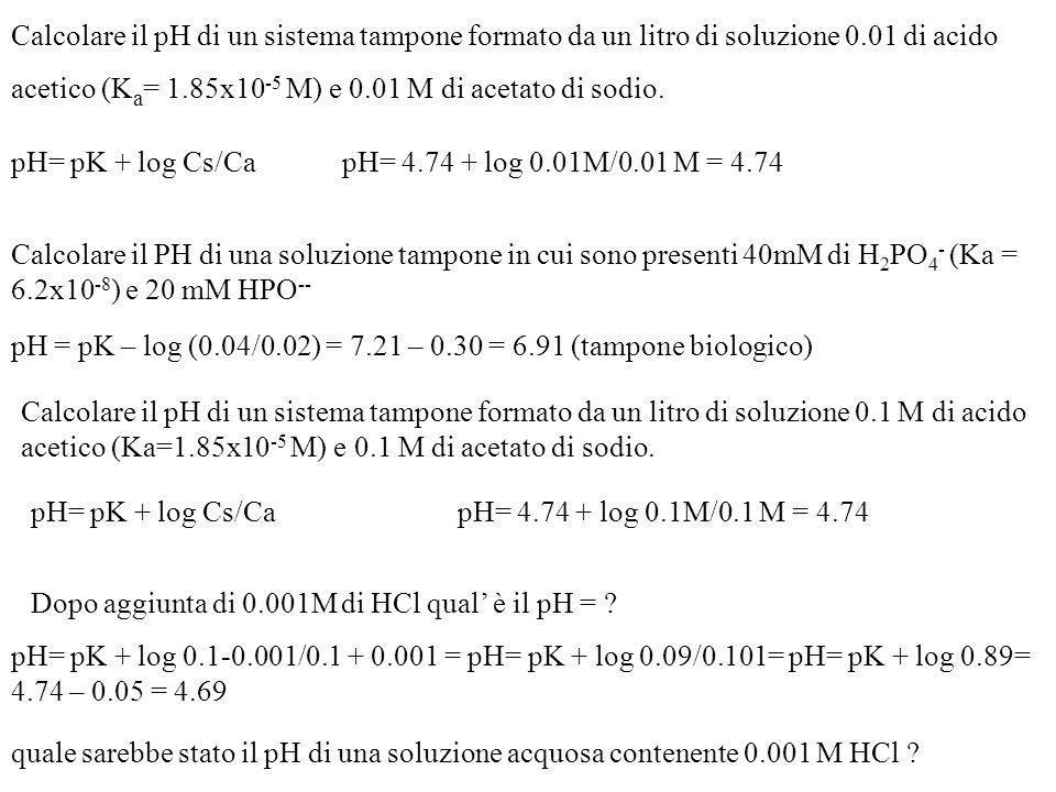 Calcolare il pH di un sistema tampone formato da un litro di soluzione 0.01 di acido acetico (Ka= 1.85x10-5 M) e 0.01 M di acetato di sodio.