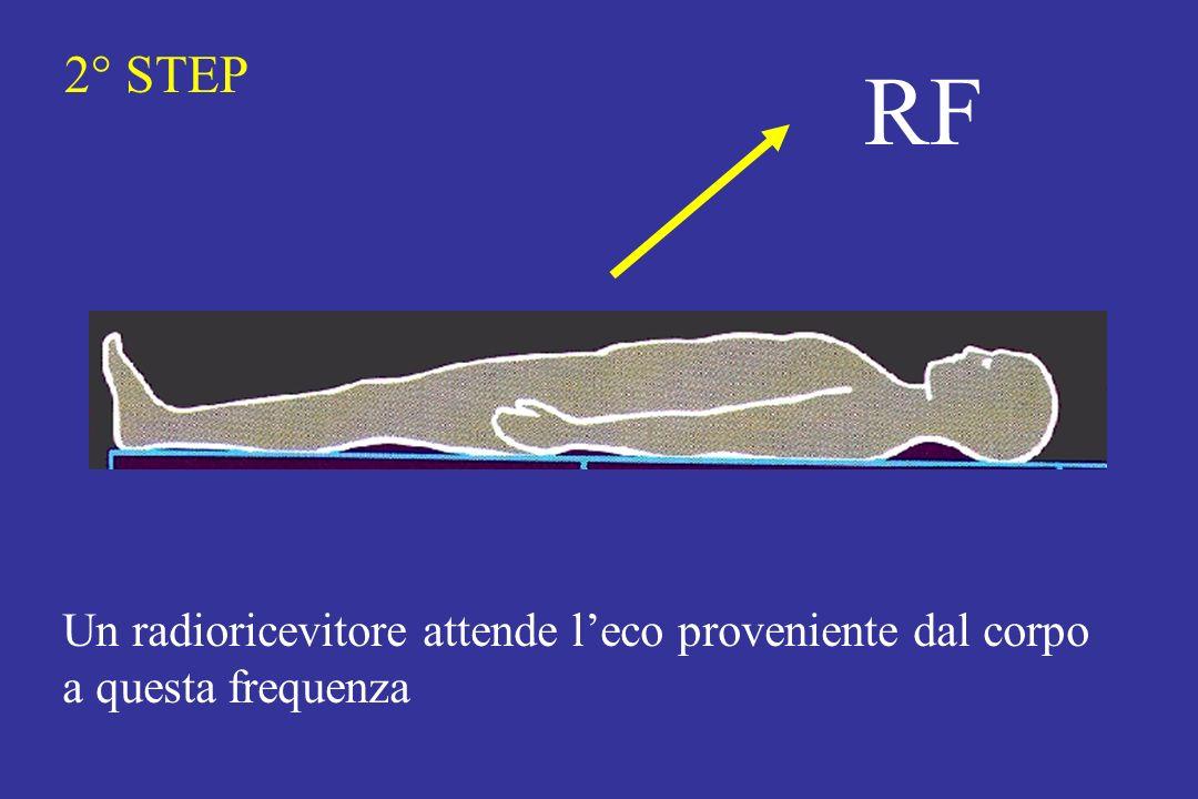 2° STEP RF Un radioricevitore attende l'eco proveniente dal corpo a questa frequenza