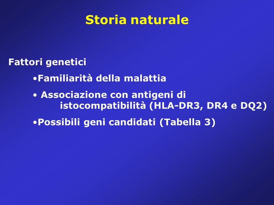 Storia naturale Fattori genetici Familiarità della malattia