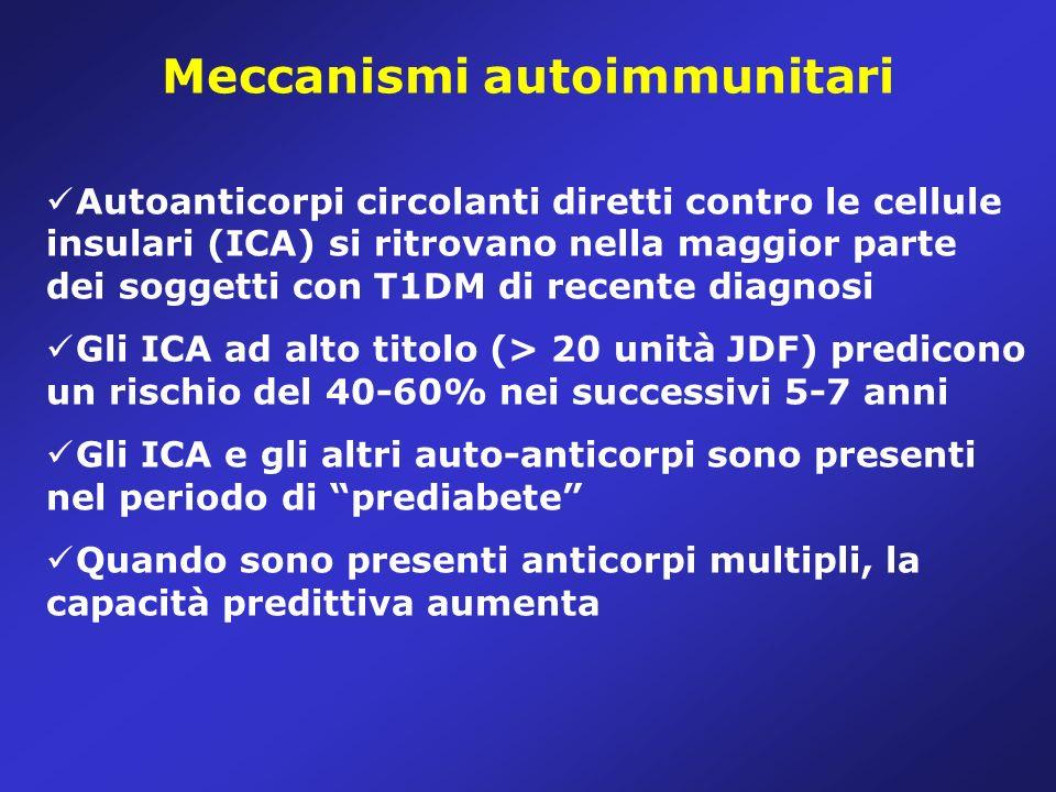 Meccanismi autoimmunitari