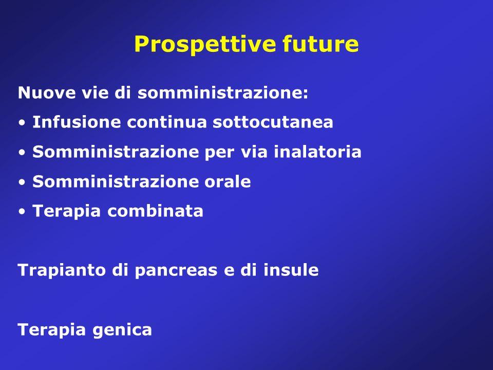 Prospettive future Nuove vie di somministrazione: