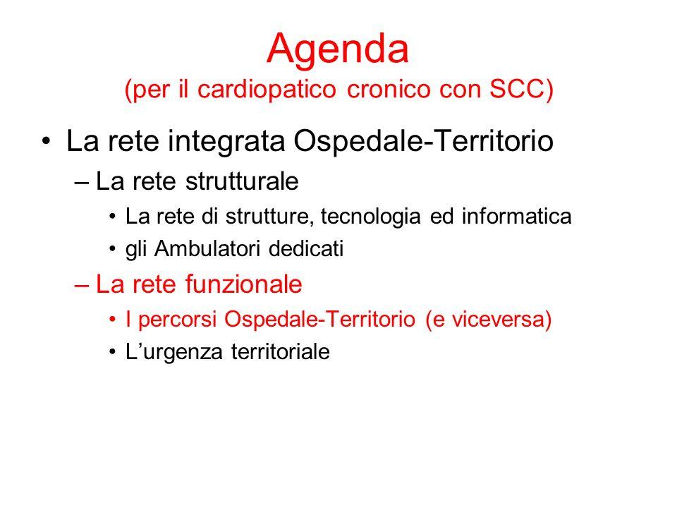 Agenda (per il cardiopatico cronico con SCC)