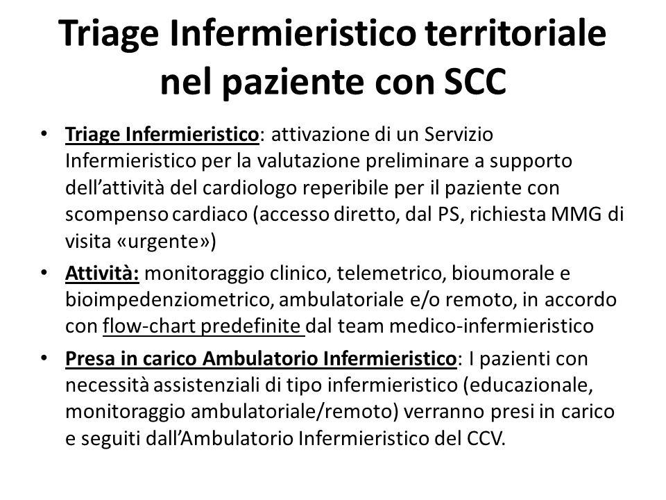 Triage Infermieristico territoriale nel paziente con SCC