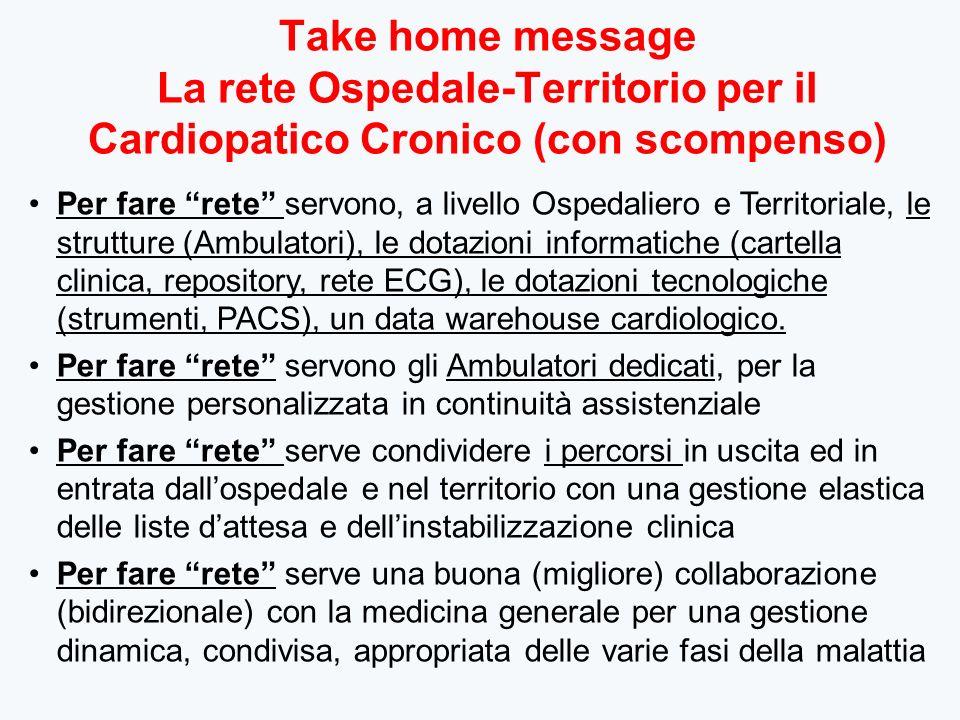 Take home message La rete Ospedale-Territorio per il Cardiopatico Cronico (con scompenso)
