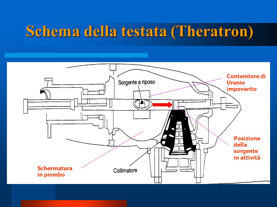 Schema della testata (Theratron)