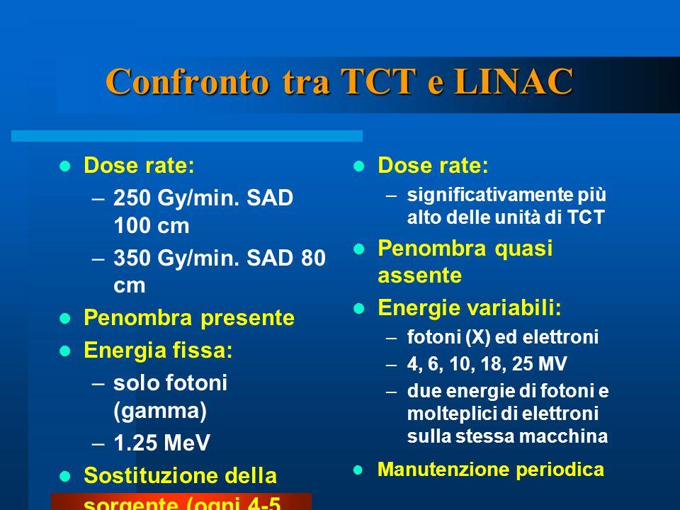 Confronto tra TCT e LINAC