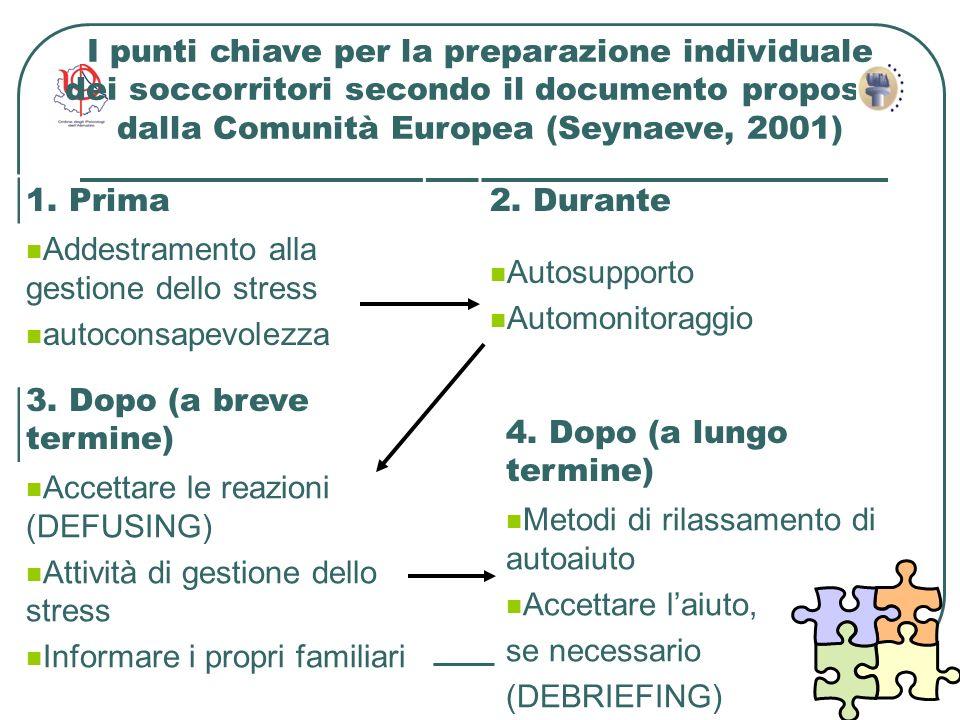 I punti chiave per la preparazione individuale dei soccorritori secondo il documento proposto dalla Comunità Europea (Seynaeve, 2001)