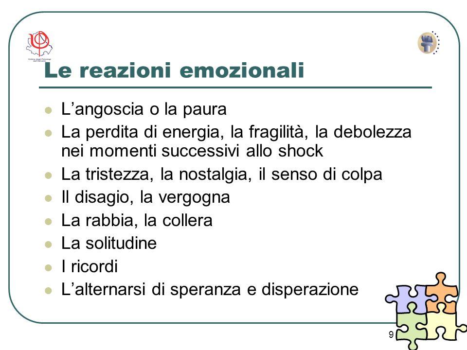 Le reazioni emozionali