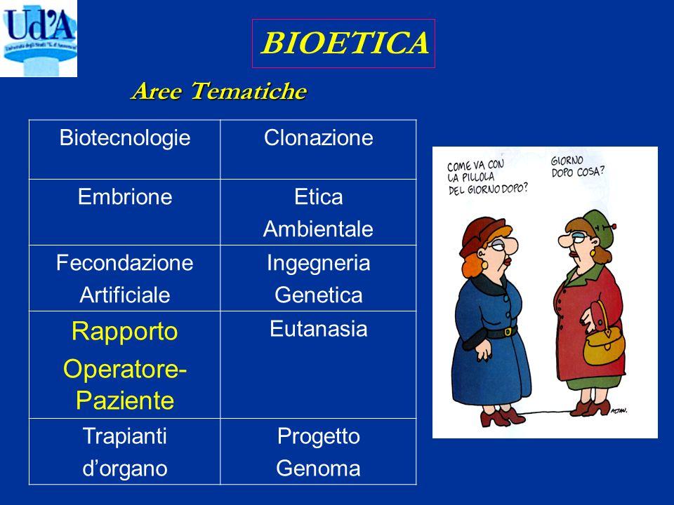 BIOETICA Aree Tematiche Rapporto Operatore-Paziente Biotecnologie