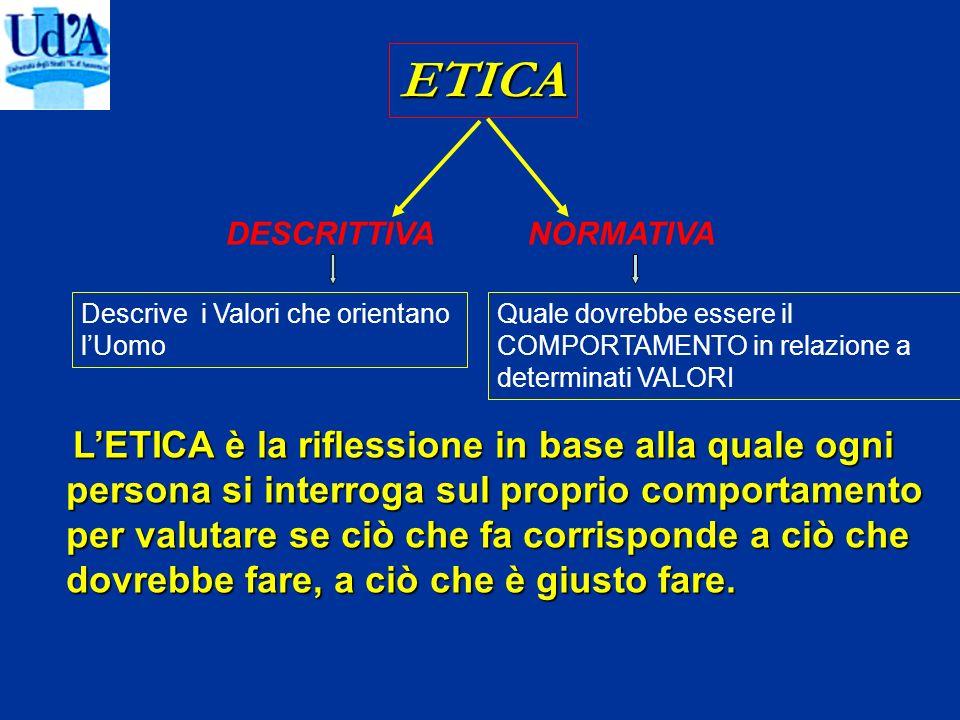 L'ETICA è la riflessione in base alla quale ogni