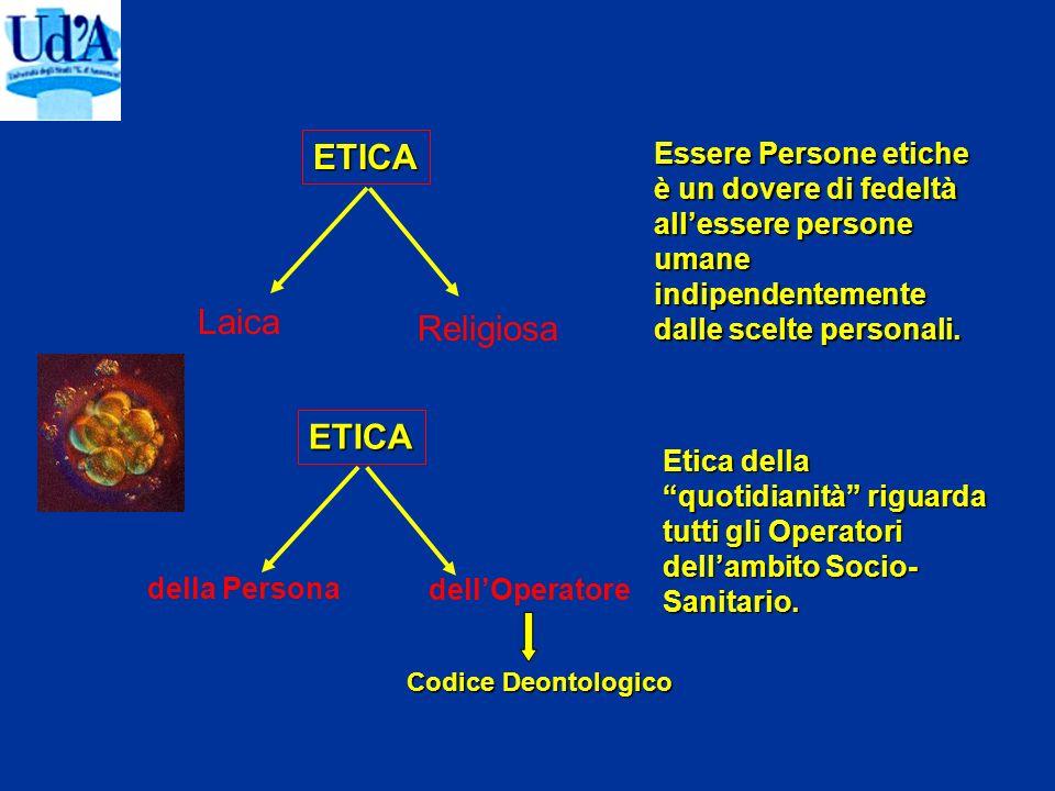 ETICA Laica Religiosa ETICA