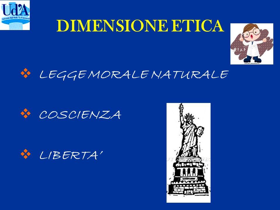 DIMENSIONE ETICA LEGGE MORALE NATURALE COSCIENZA LIBERTA'