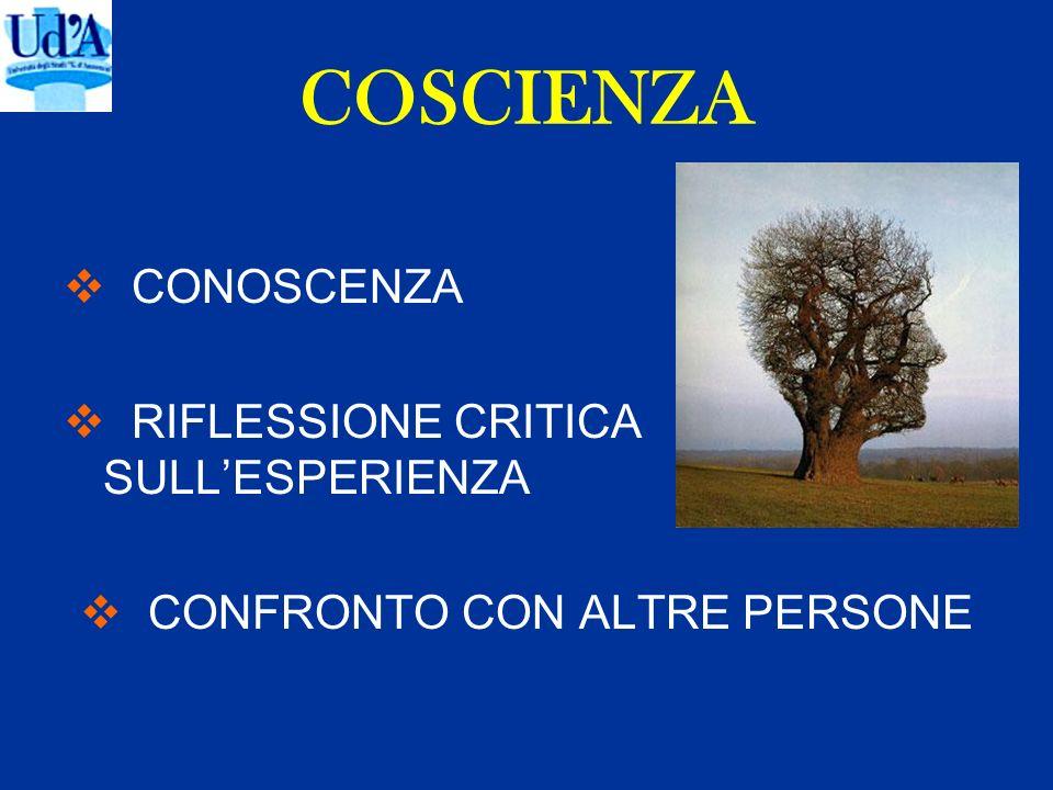 CONFRONTO CON ALTRE PERSONE