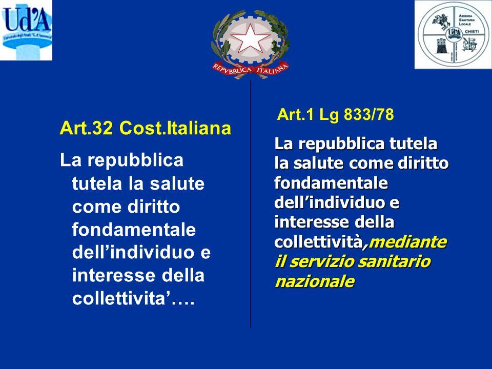 Art.1 Lg 833/78 Art.32 Cost.Italiana. La repubblica tutela la salute come diritto fondamentale dell'individuo e interesse della collettivita'….