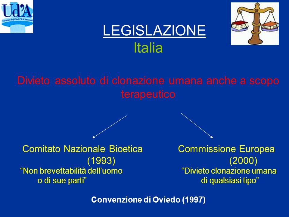 LEGISLAZIONE Italia Divieto assoluto di clonazione umana anche a scopo terapeutico Comitato Nazionale Bioetica Commissione Europea (1993) (2000) Non brevettabilità dell'uomo Divieto clonazione umana o di sue parti di qualsiasi tipo Convenzione di Oviedo (1997)
