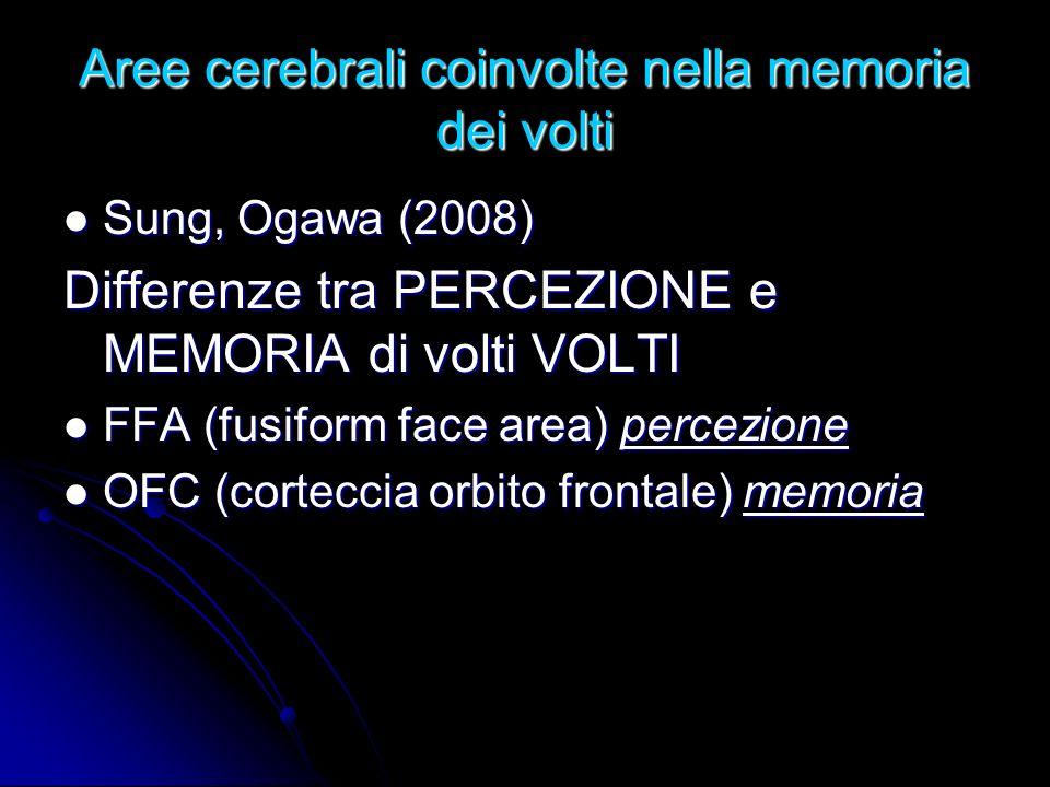 Aree cerebrali coinvolte nella memoria dei volti