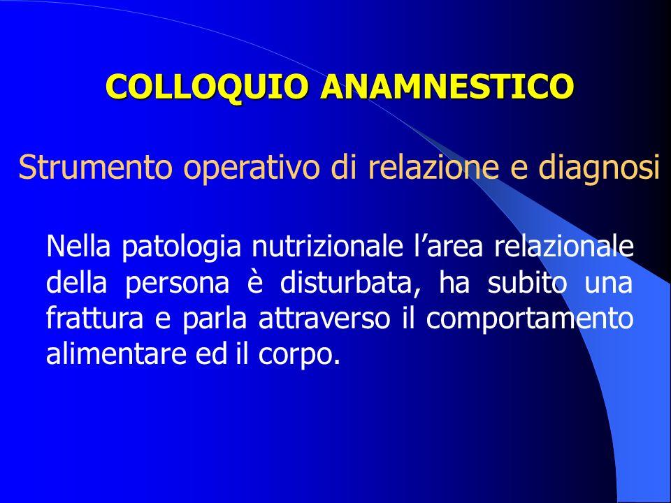 COLLOQUIO ANAMNESTICO