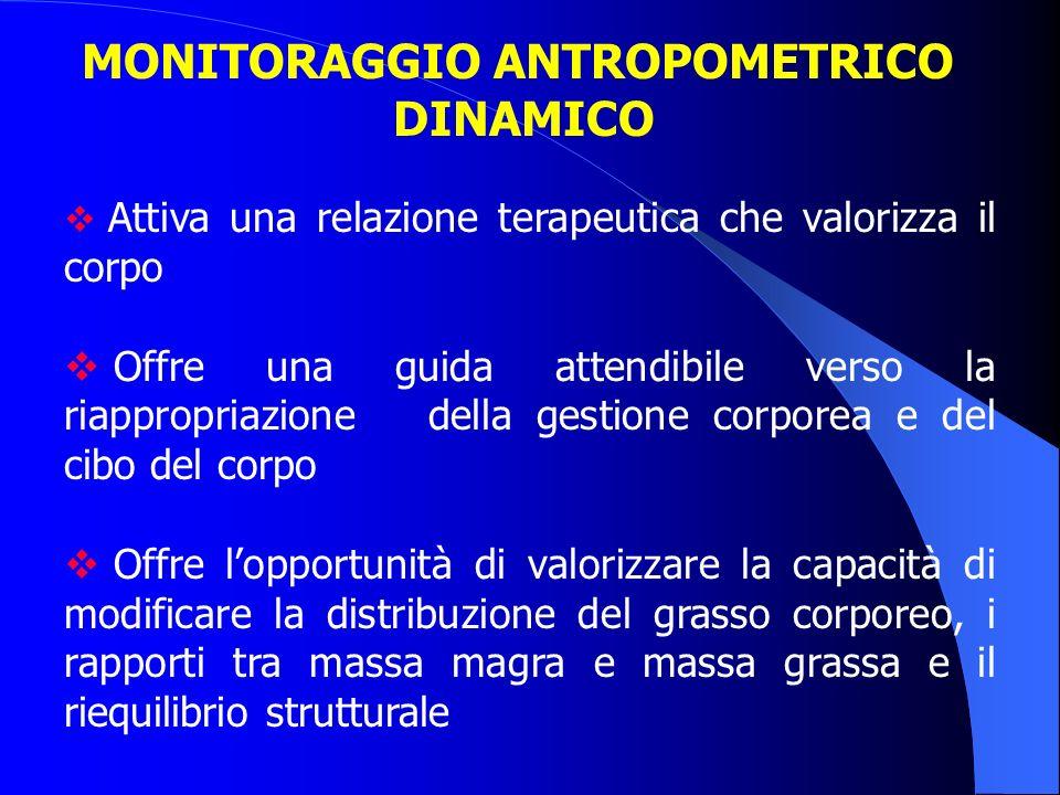 MONITORAGGIO ANTROPOMETRICO