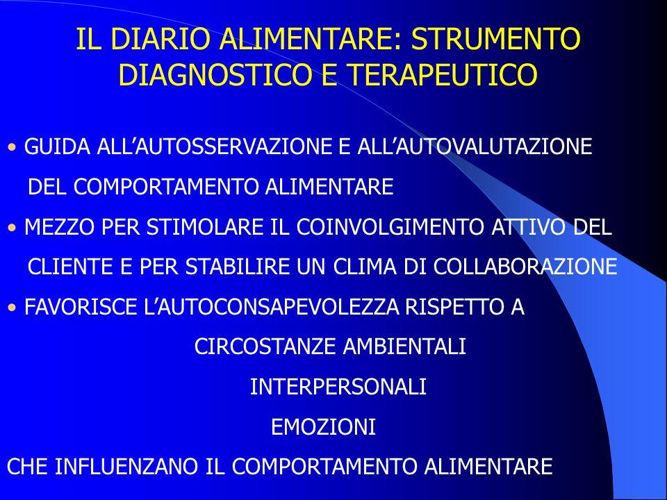 IL DIARIO ALIMENTARE: STRUMENTO DIAGNOSTICO E TERAPEUTICO