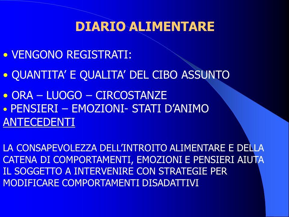 DIARIO ALIMENTARE VENGONO REGISTRATI: