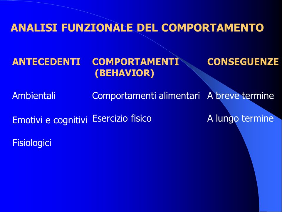 ANALISI FUNZIONALE DEL COMPORTAMENTO