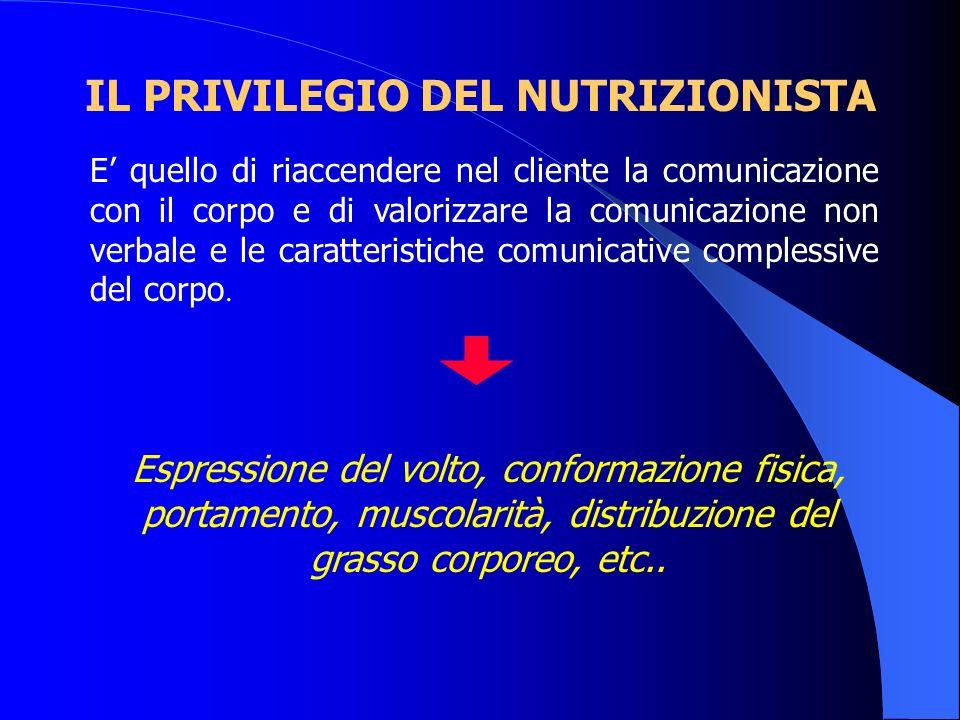 IL PRIVILEGIO DEL NUTRIZIONISTA