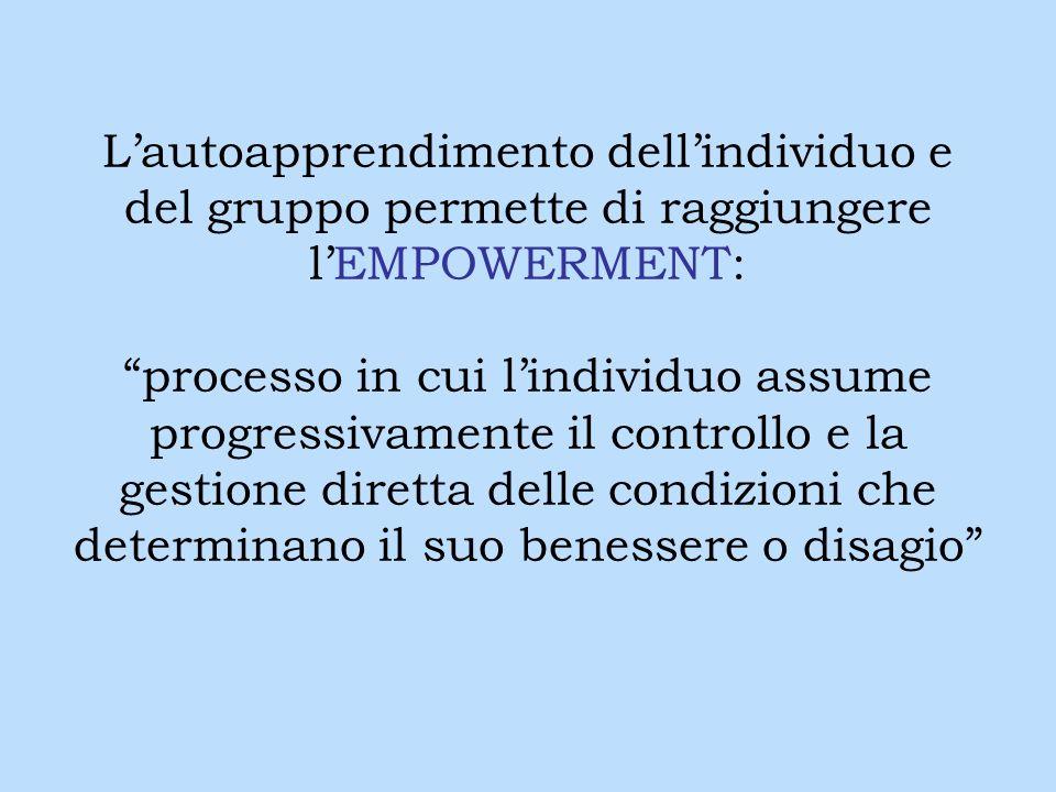 L'autoapprendimento dell'individuo e del gruppo permette di raggiungere l'EMPOWERMENT: processo in cui l'individuo assume progressivamente il controllo e la gestione diretta delle condizioni che determinano il suo benessere o disagio