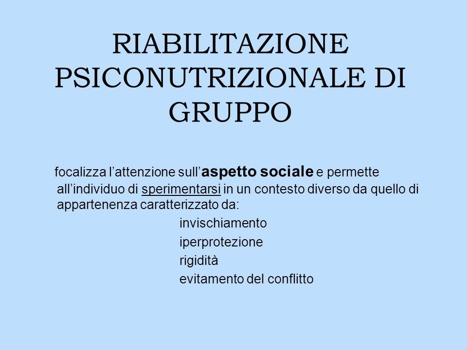 RIABILITAZIONE PSICONUTRIZIONALE DI GRUPPO